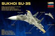 And Kerupuk Also Become Barter Commodities with Sukhoi SU-35