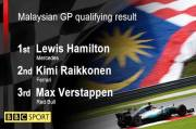 Hamilton on Pole as Vettel Starts at Back in Malaysia