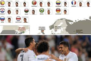 Bahaya Real Madrid Dihantui Virus FIFA