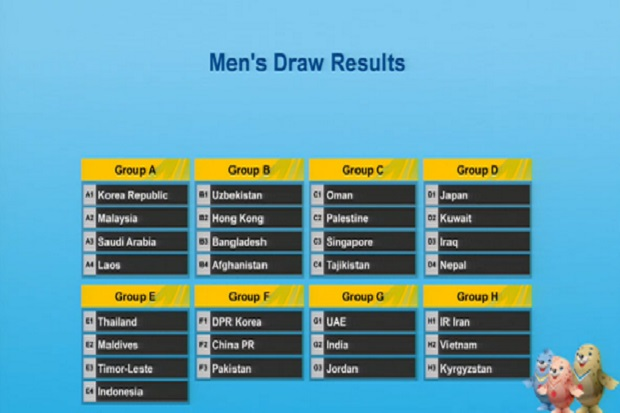 hasil drawing sepak bola asian games 2014 9bV - Grup Asian Games 2018 Sepakbola