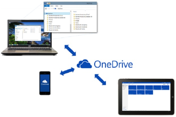 official microsoft onedrive app now available for blackberry 10