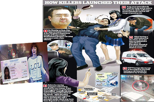 Suspect Murder Kim Jong Nam is Illegal Indonesian Worker