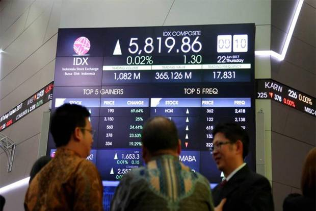 IHSG Ditutup Menguat 9,48 Poin