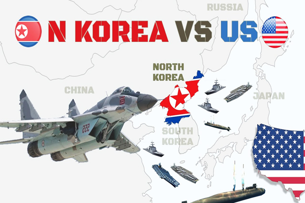 North Korea Threatened to Shoot Down US Bombers