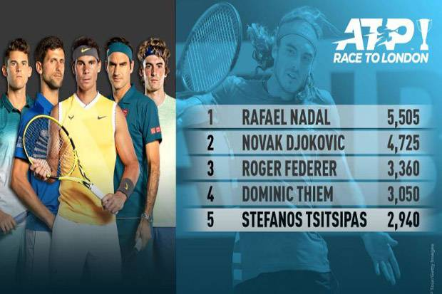 Rafael Nadal Gusur Novak Djokovic Jadi Raja ATP Race To London