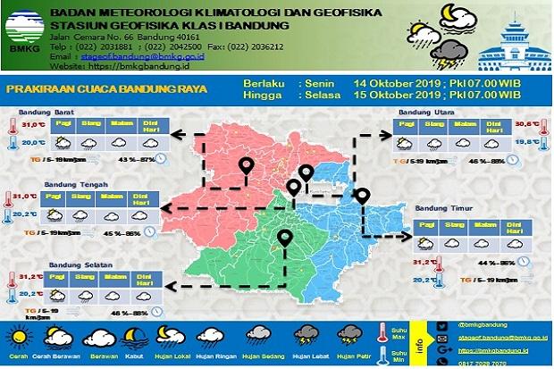 Hujan Ringan Guyur 4 Kawasan Bandung, Suhu 19,8-31,2 Derajat