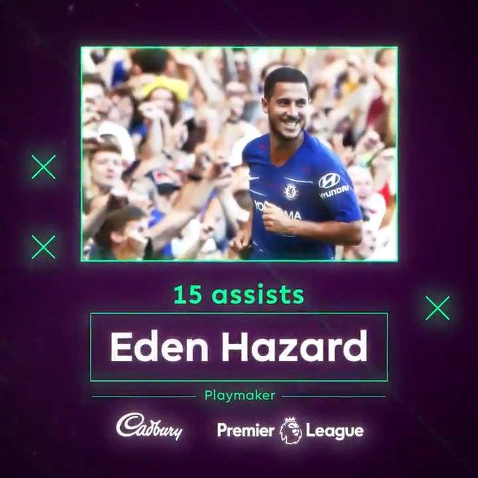 CUitan Eden Hazard